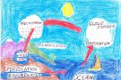 Water Cycle by James (5th)